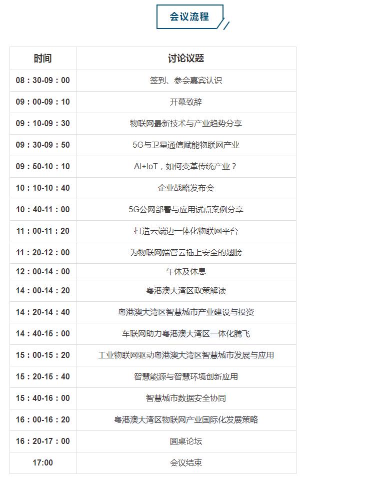中国国际物联网与智慧中国高峰论坛