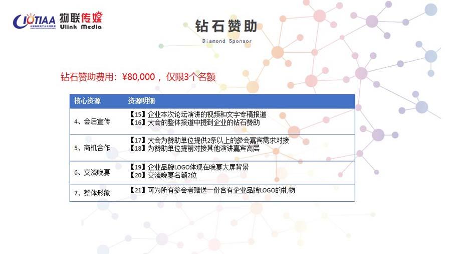 2019中国国际物联网与智慧中国高峰论坛