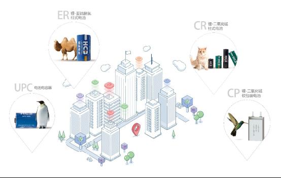 武汉昊诚能源科技有限公司 IOTE2020 物联网展深圳站  展位号为9D102